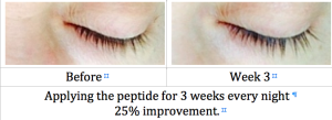 EyeLashes Serum Result